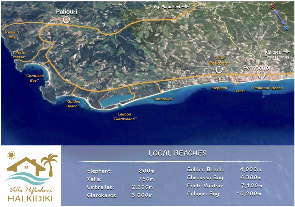 Local Beaches Pefkohori & Paliouri