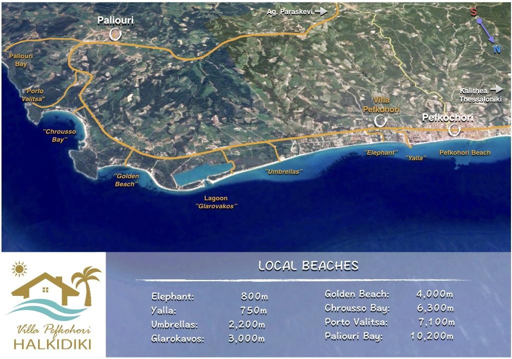 Local Beaches Pefkohori & Paliouri